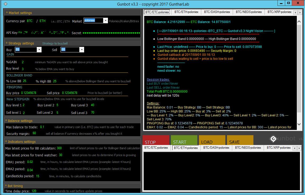 Gunbot Automatic Trading Bot (Image: Flippener)