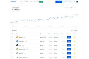 Coinbase Dashboard (Image: Bitcoin Investors UK)