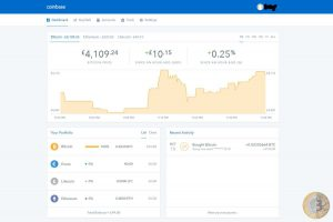 Dashboard - success (Image: Bitcoin Investors UK)