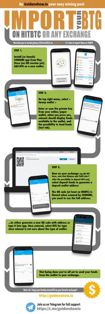 Import Your BTG on HItBTC (Image: Goldenshow.io)