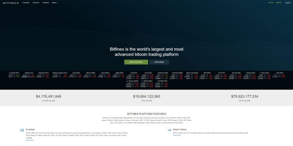Bitfinex Home Page (Image: BIUK)