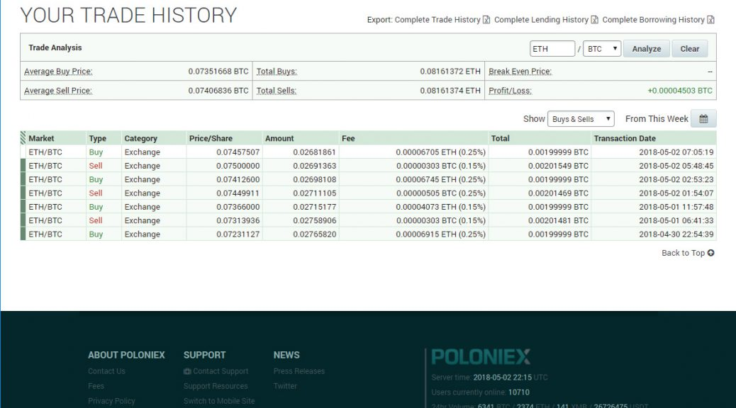 Poloniex Trade History: Gunbot trading Ether with Emotionless Strategy (Image: BIUK)